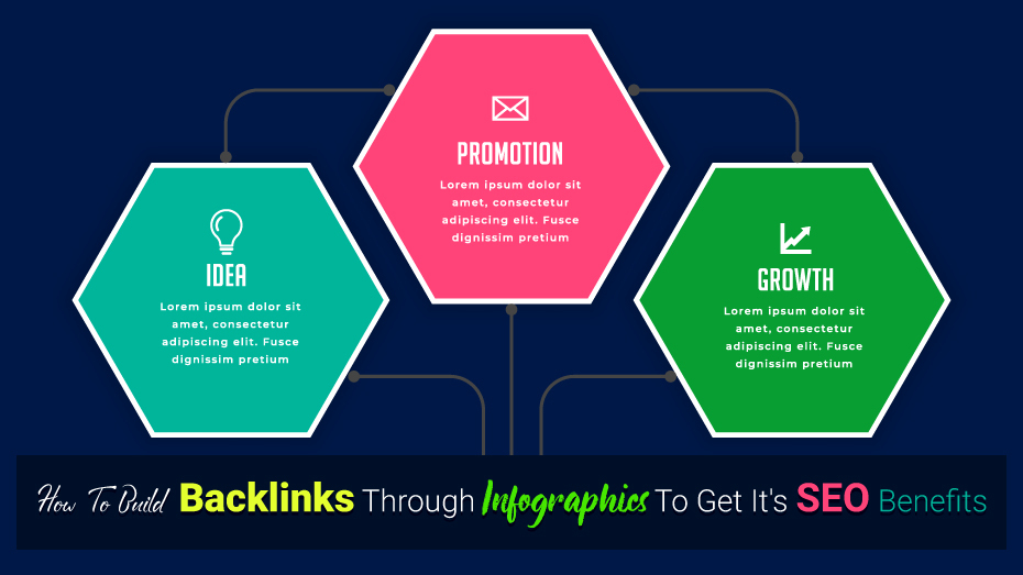 How To Build Backlinks Through Infographics To Get It's SEO Benefits