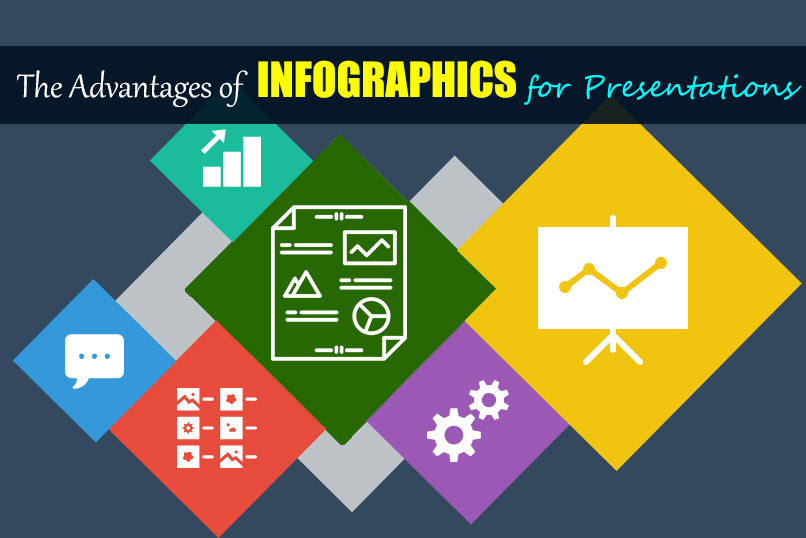 The Advantages of Infographics for Presentations