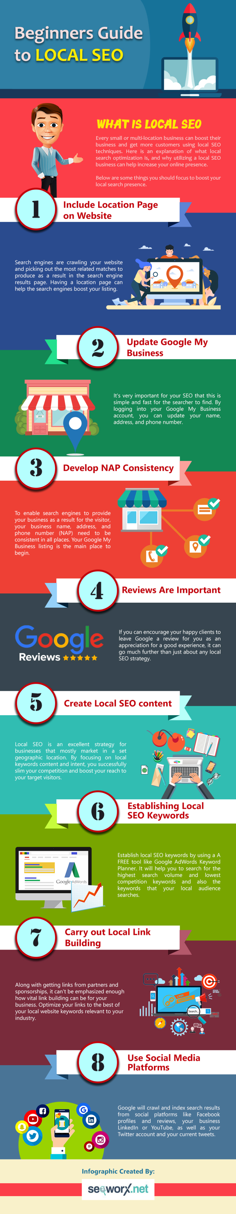 Beginners Guide To Local SEO [Infographic]