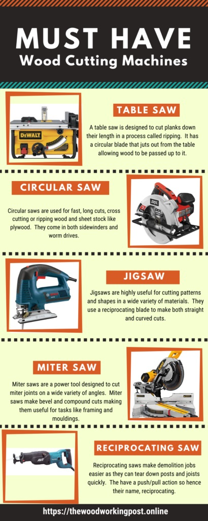 Must Have Wood Cutting Machines
