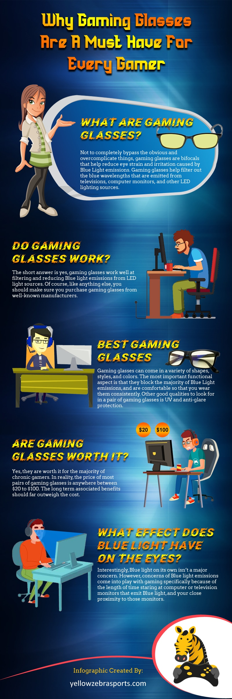 Why Gaming Glasses Are A Must Have For Every Gamer