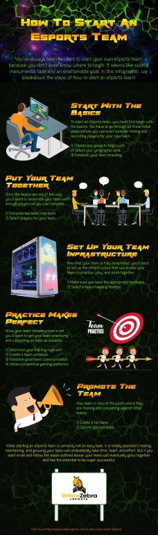 How To Start An Esports Team [INFOGRAPHIC]